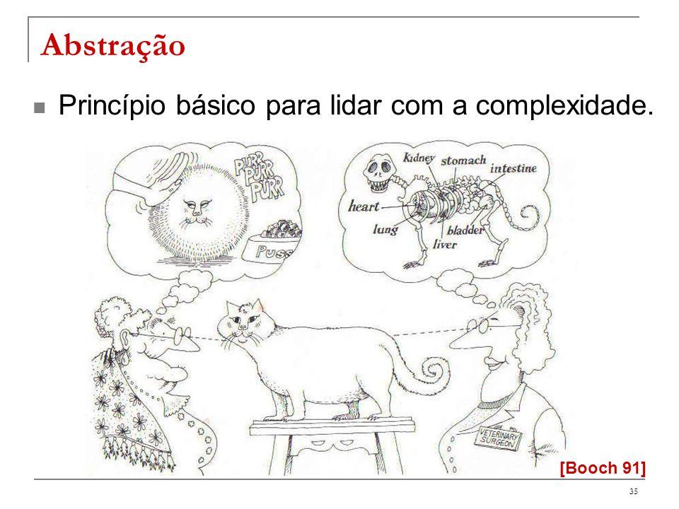 Abstração Princípio básico para lidar com a complexidade. [Booch 91]